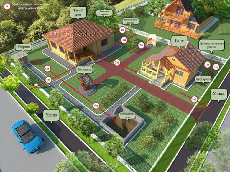 Схема дачных участков строитель